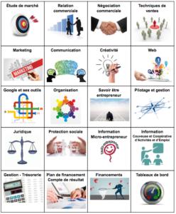 Thématique des ateliers et des formations proposées par Étincelle